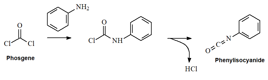 Reactivity of acyl halides